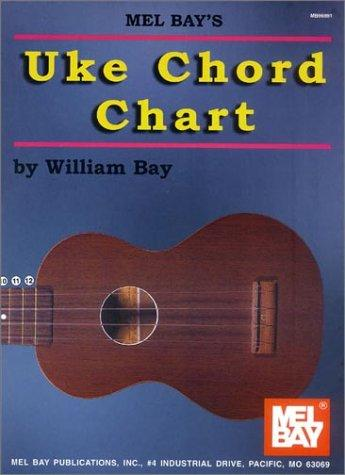 Mel Bay Uke Chord Chart by William Bay